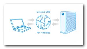 Soluzione di rete indispensabile LaCie d2 Network 2