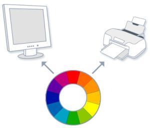 calibrare i colori nella stampante e nel monitor