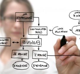 Formazione online didattica multimediale